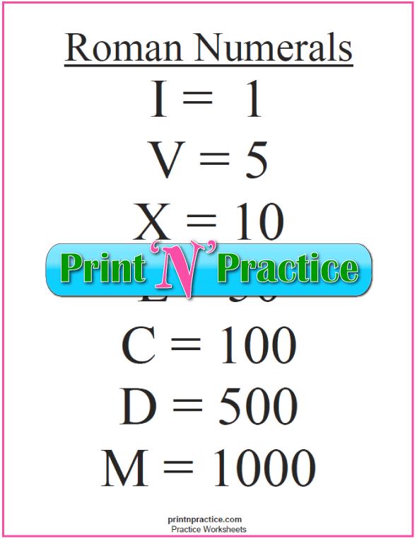 Roman Numerals Chart Roman Numeral Conversion Worksheets Free