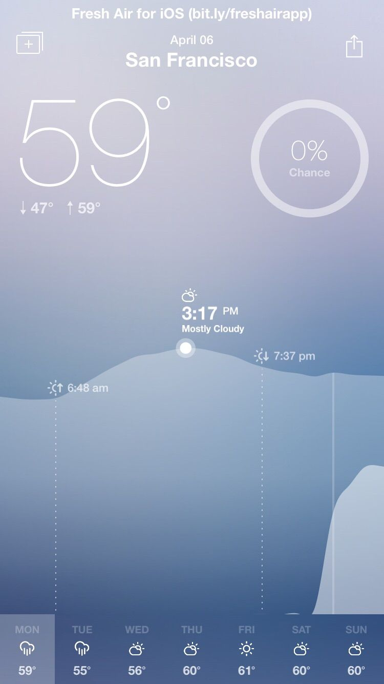 Nice weather app graphics. From Fresh Air for iOS. | Interface ...