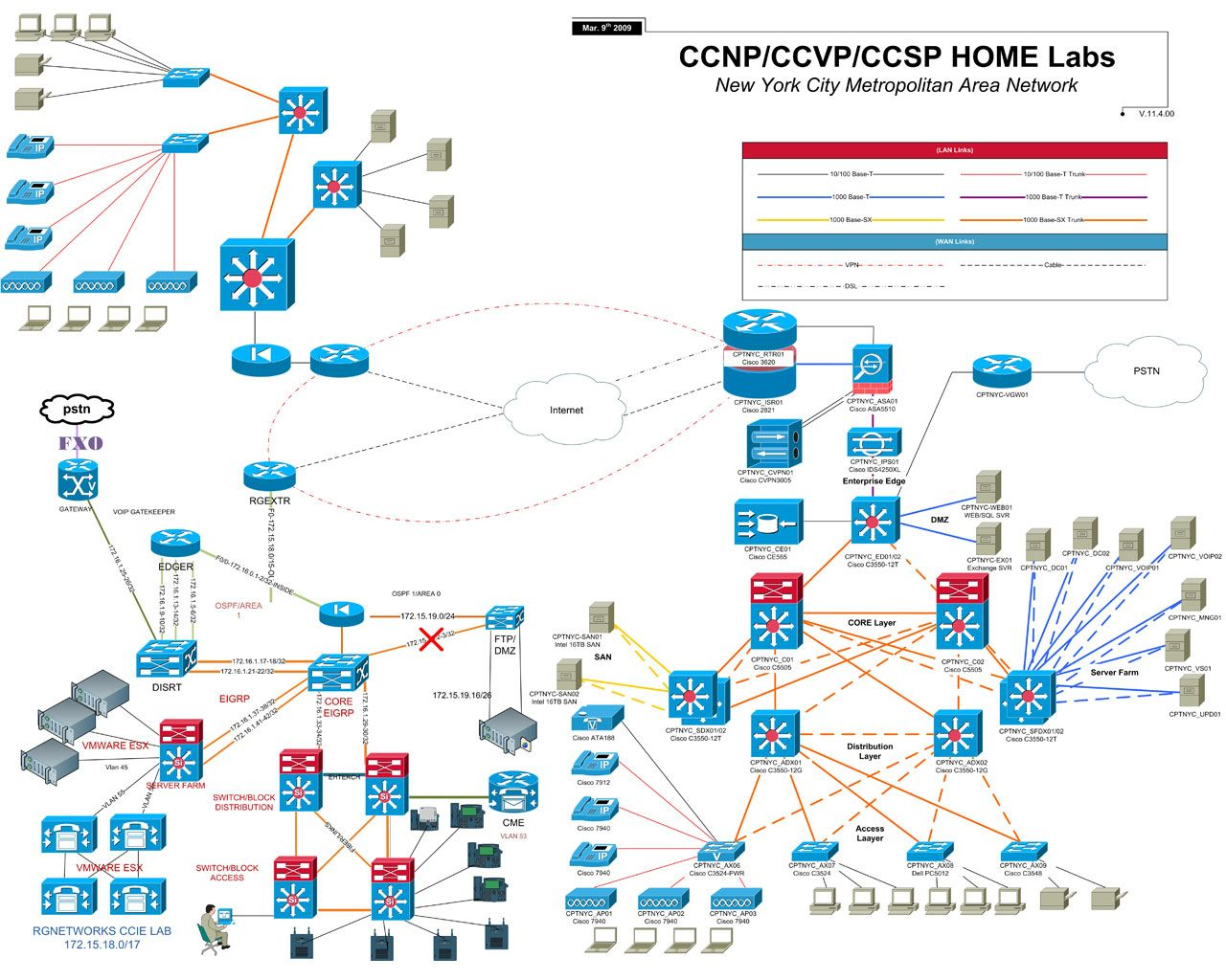 17 Awesome Network Diagram Examples For You Http Bookingritzcarlton Info 17 Awesome Netwo Diagram Design Network Infrastructure Diagram