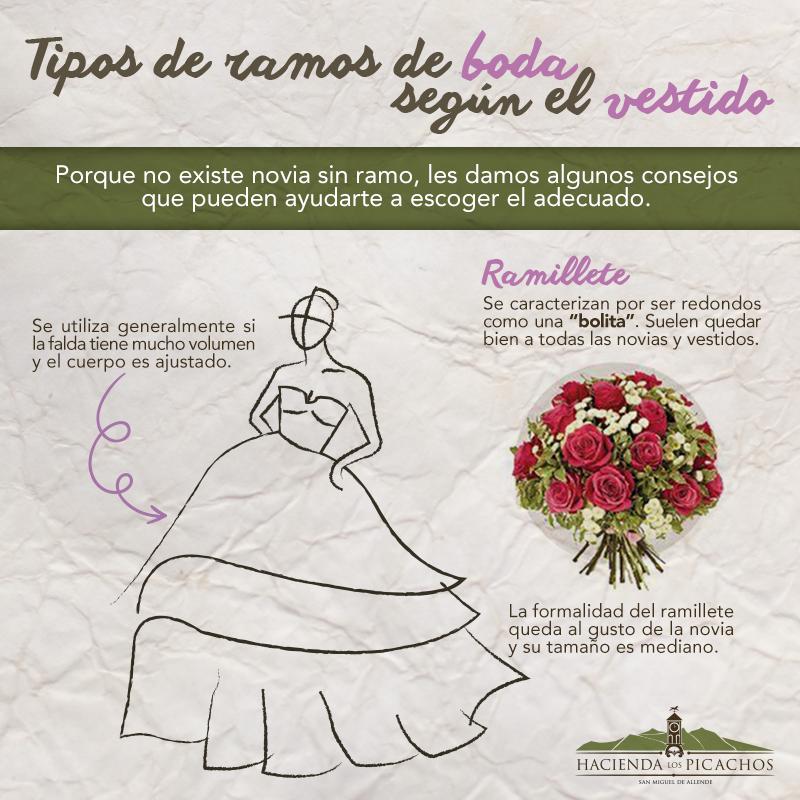 te dejamos tipos de ramos de bodas según el vestido. ¡sigue estos