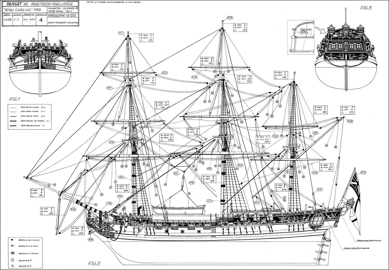 Quinze marins sur le bahut du mort...: Plan Royal Caroline