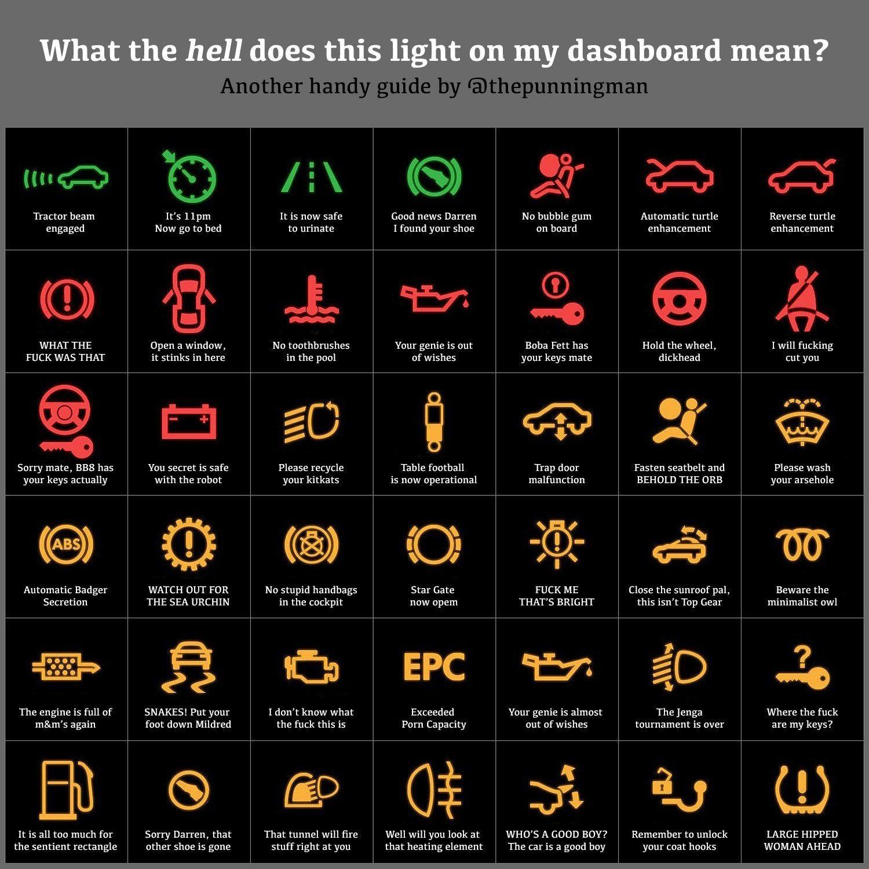 2007 Bmw 328xi Warning Light Symbols Google Search Warning Lights Car Symbols Open Window