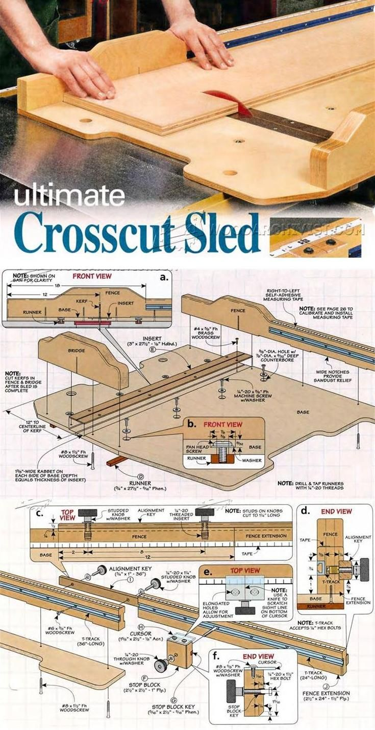 Ultimate Crosscut Sled Plans Table Saw Tips Jigs And Fixtures Woodarchivist Com Used Woodworking Tools Table Saw Woodworking Projects Diy