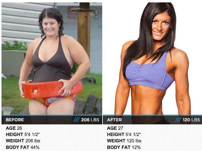 How to lose weight fast without tablets picture 8