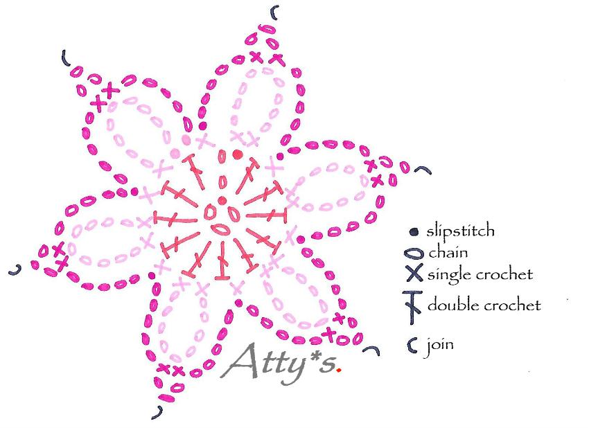 atty's: Chunky Crochet Flower Scarf
