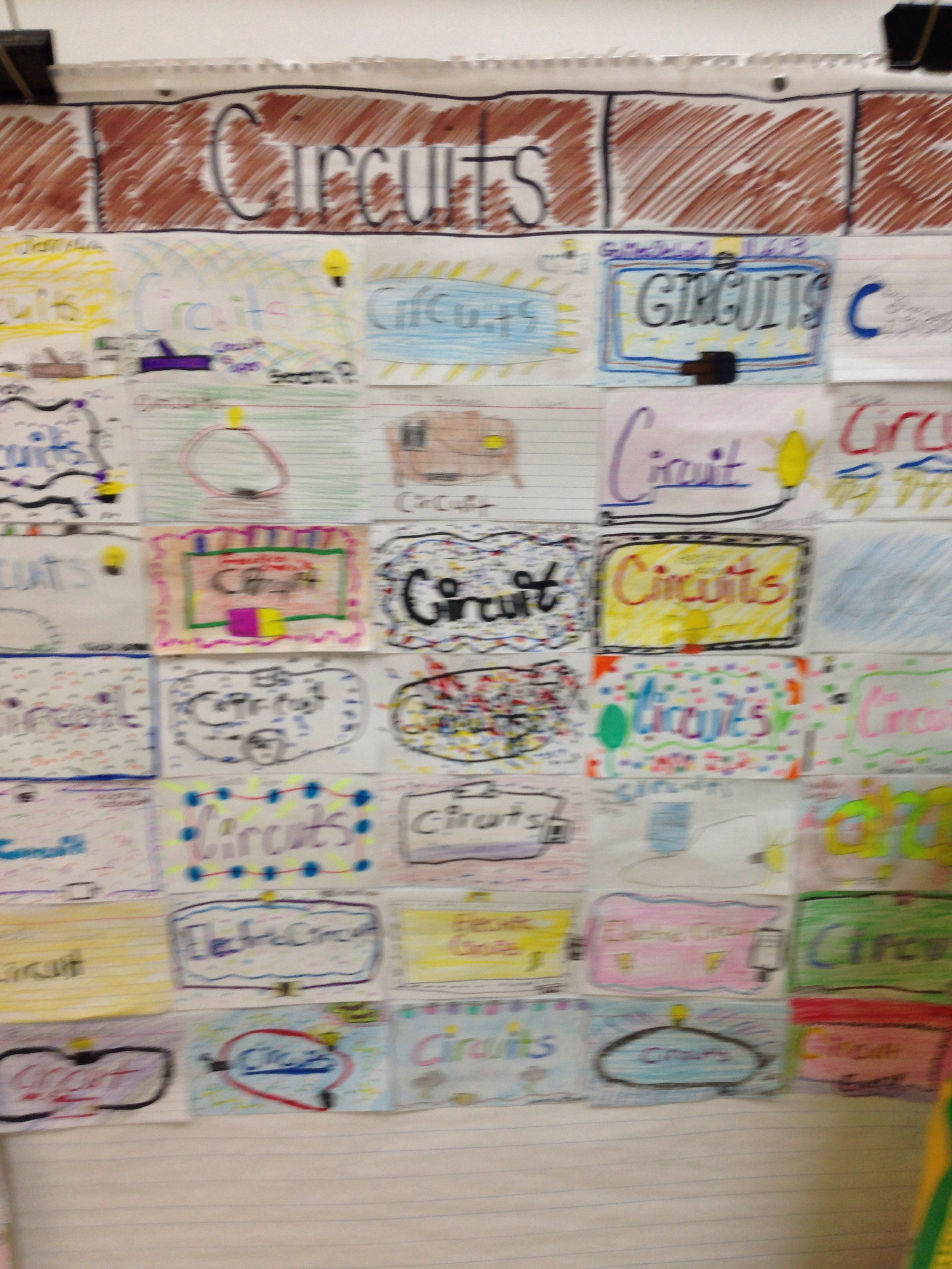 A Graffiti Wall The Students Make After A Science Lab