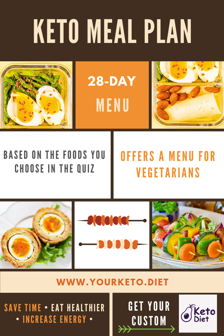 Easy-To-Follow Keto For Beginners
