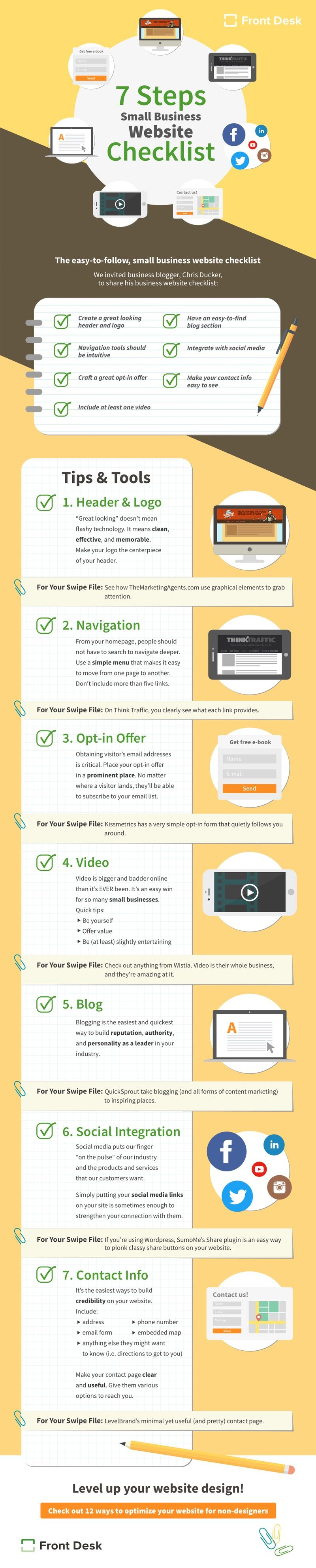 7 Step Small Business Website Checklist #Infographic