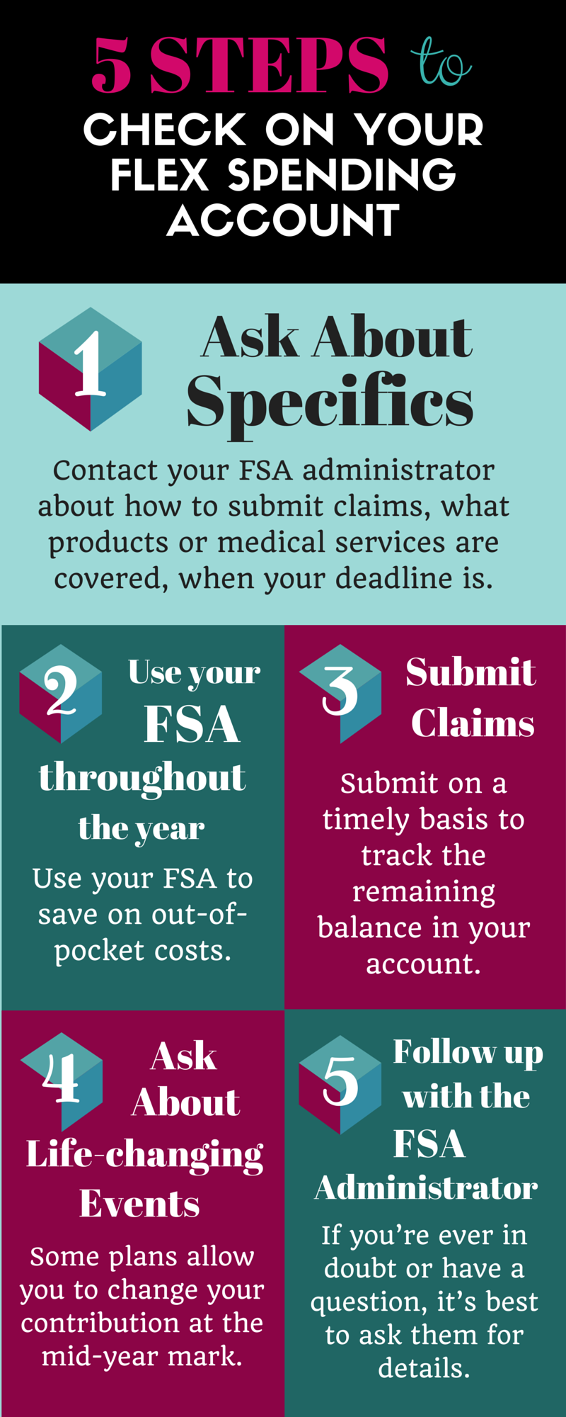 5 Flexible Spending Account Tips To Stay On Track With Images
