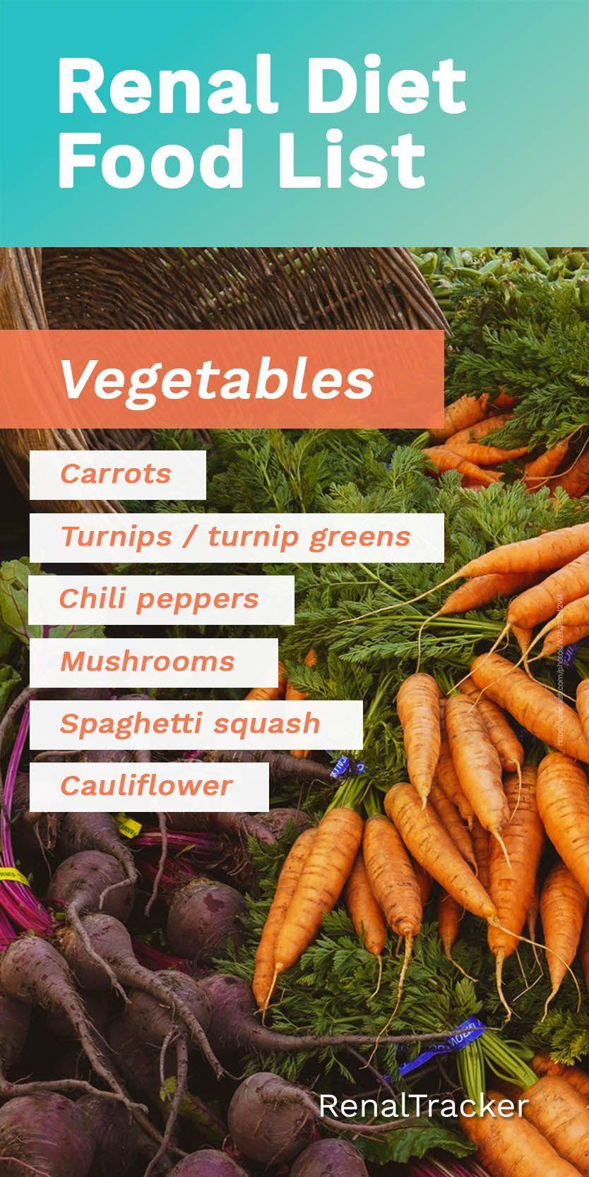 Kidney Friendly Vegetable Food List In 2020 Renal Diet Renal Diet Recipes Kidney Disease Diet Recipes
