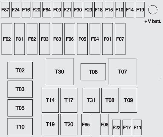 Afbeeldingsresultaat voor fiat panda 2009 wire manual