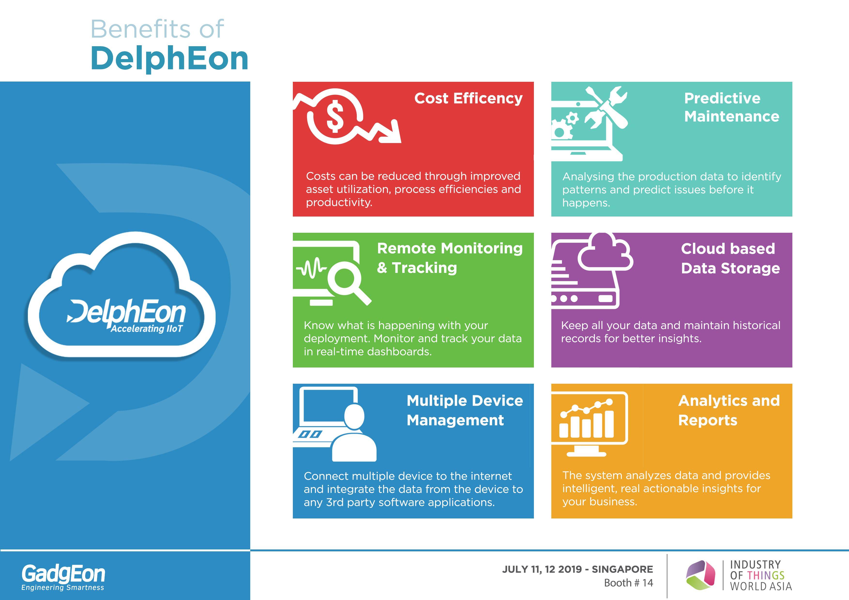 Delpheon Is An Industrial Iot Iiot Solution Development