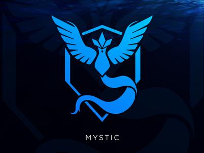 Mystic Pokemon Go Team Logo Vector Download Mystic Logo Pokemon Go Mystic Pokemon