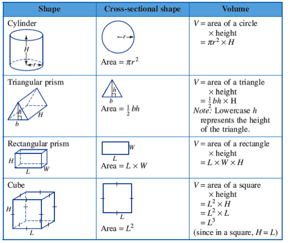 areas and volumes of shapes pdf