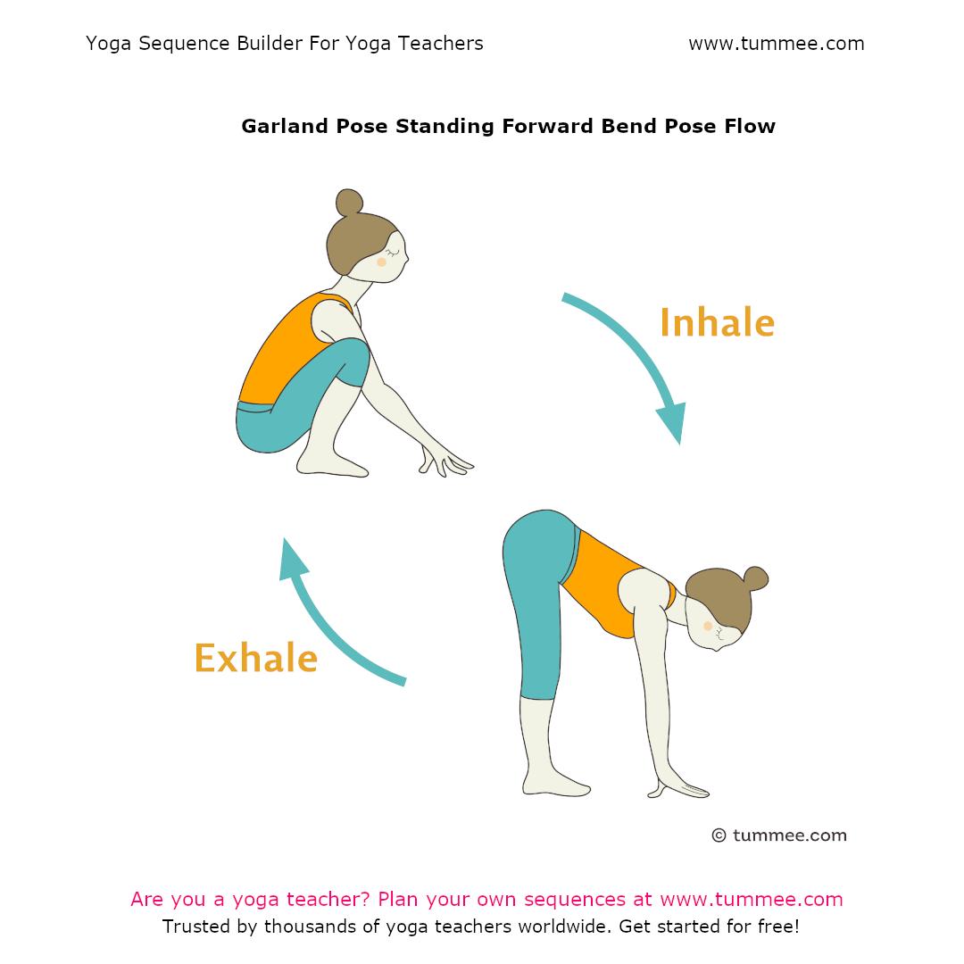 Pin By Aflortunada On Yoga Vinyasa Yoga Sequence Garland Pose Hard Yoga