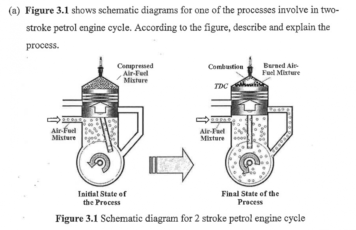 Diagram Of Two Stroke Petrol Engine | Two Cycle Engine Diagram |  | Pinterest