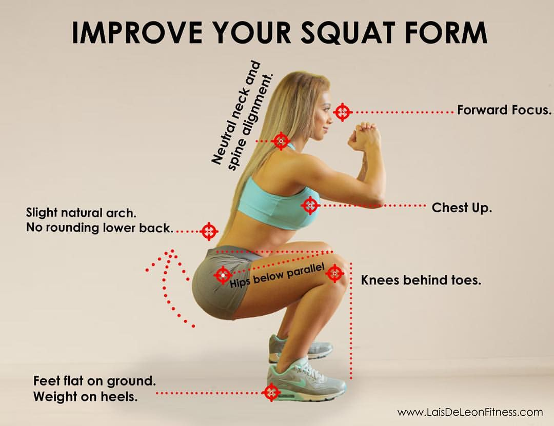 One of the most popular lower body exercises: the squat ...