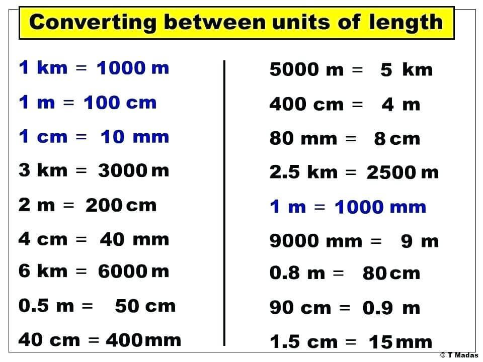 Civil Engineering Measurement And Conversion Factors Engineering Discoveries Conversion Chart Math Learning Mathematics Math Vocabulary