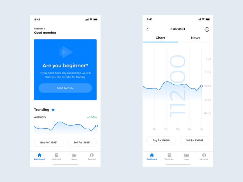 Pin On Mobile Ui Inspiration
