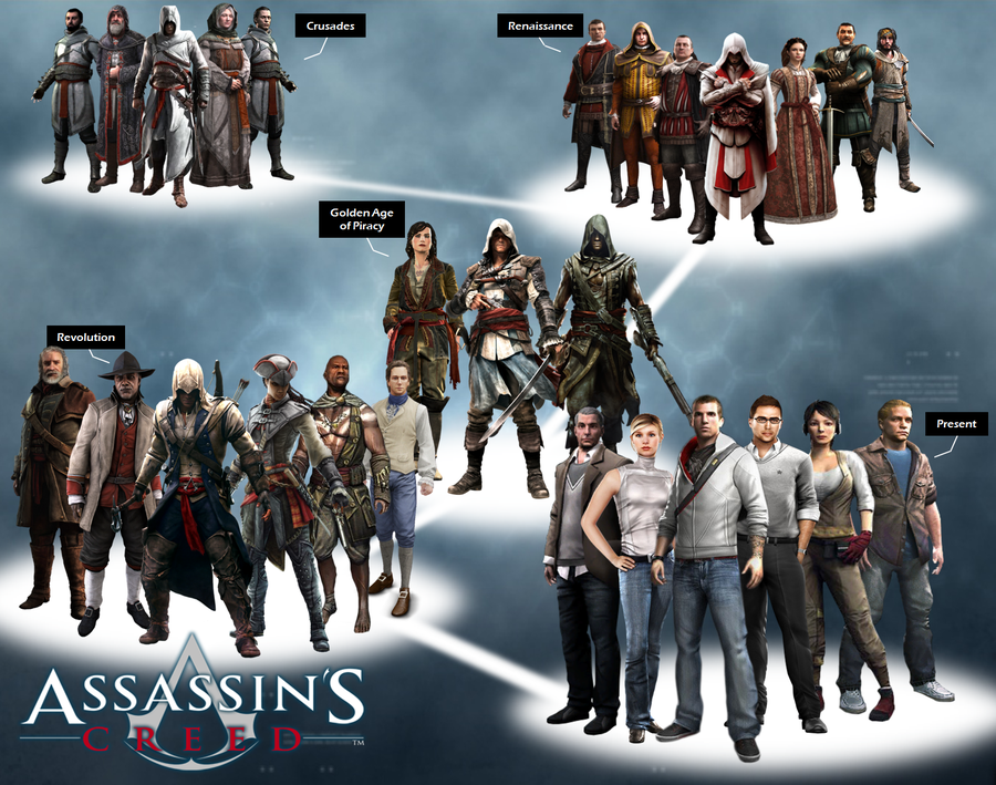Assassin S Creed Timeline By The4thsnake Ezio