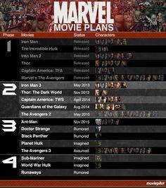 marvel film series