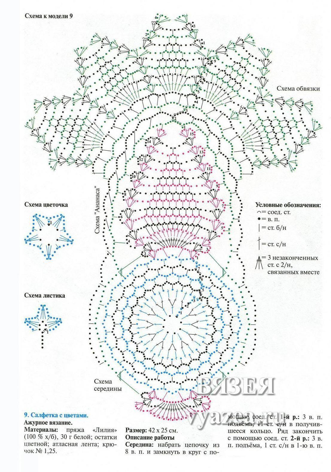 cxema26(1).jpg (1107×1575) | crochet | Pinterest | Deckchen, Decken ...