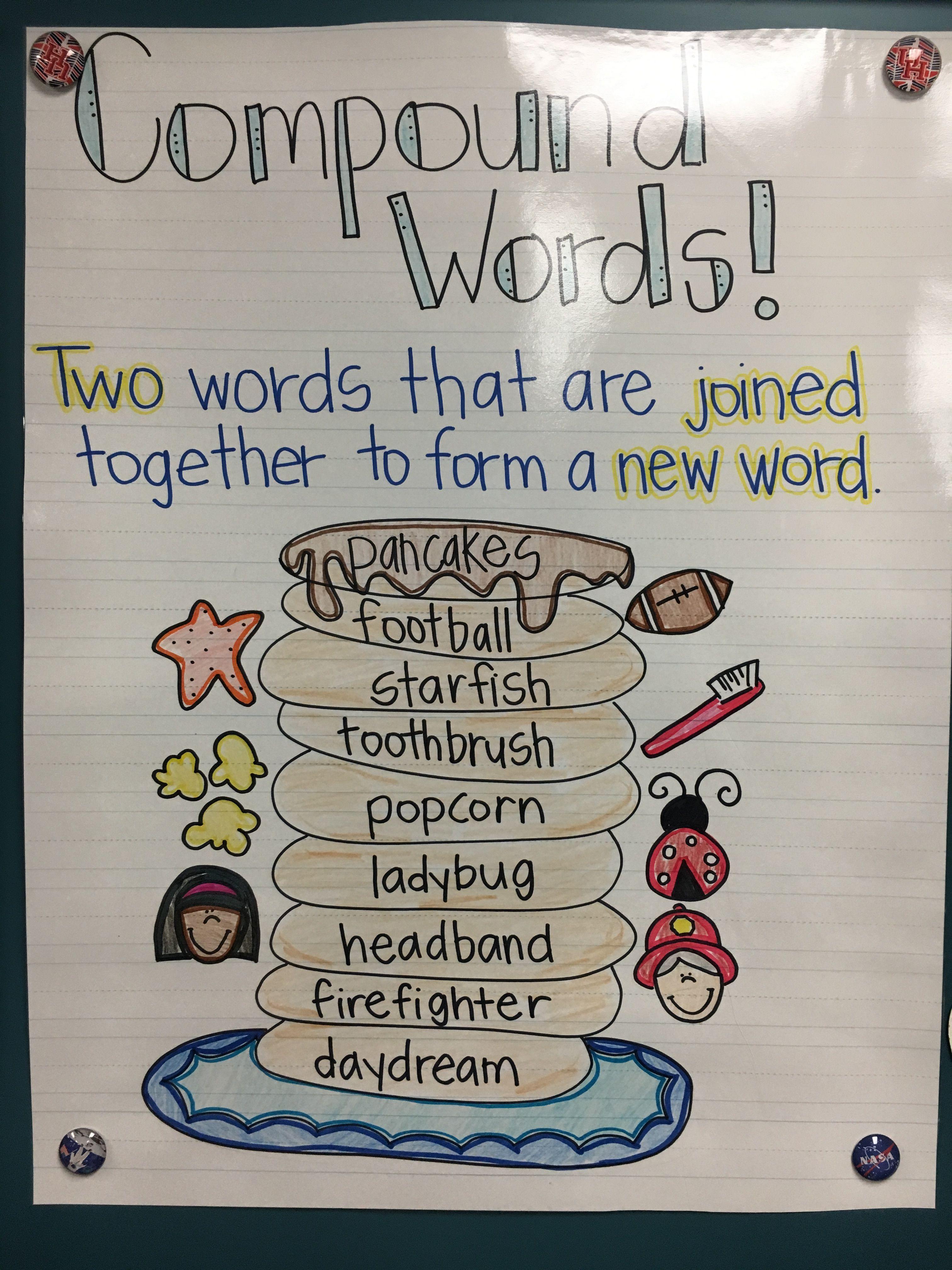 Compound Words Anchor Chart First Grade Compound Words Anchor Chart Compound Words Anchor Charts First Grade [ 4032 x 3024 Pixel ]