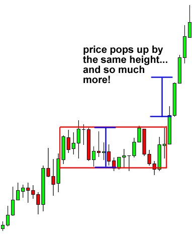 Stock options trading patterns