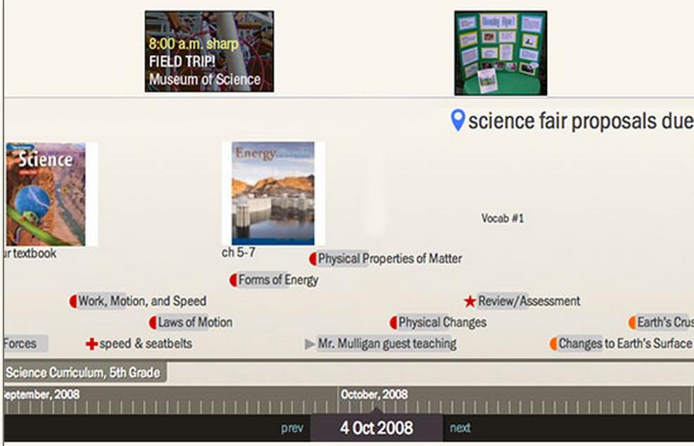 history timeline generator