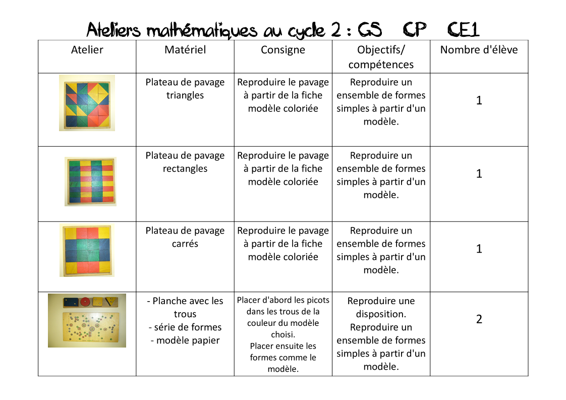Turbo Ateliers autonomes maths GS CP CE1 | 2-MATH | Pinterest | CE1, Cp  SH27