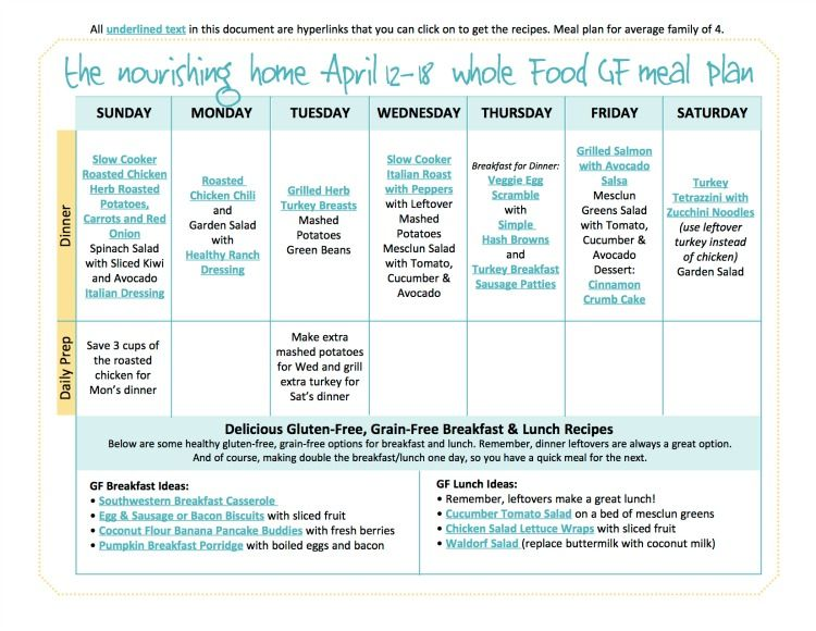BiWeekly Meal Plan for April 1225 Weekly meal plans Weekly