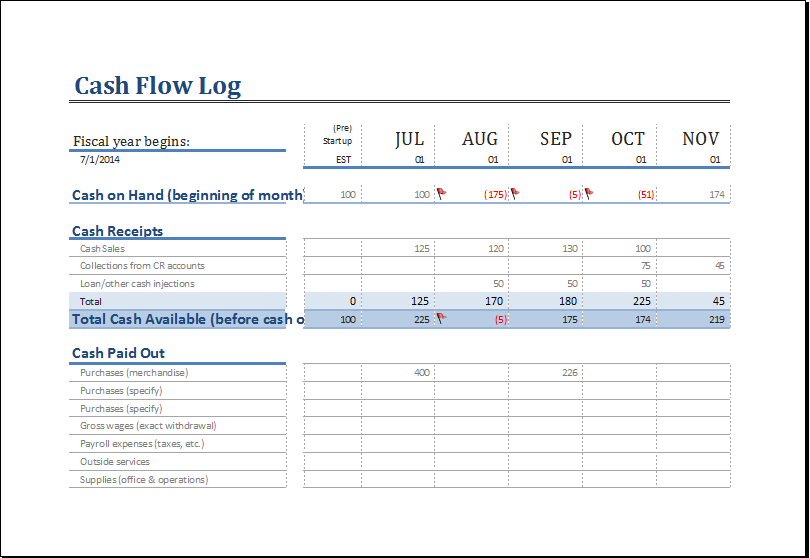 Cash Flow Log Template Download At HttpWwwXltemplatesOrgCash