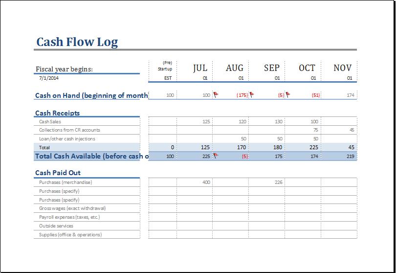 microsoft excel cash flow template
