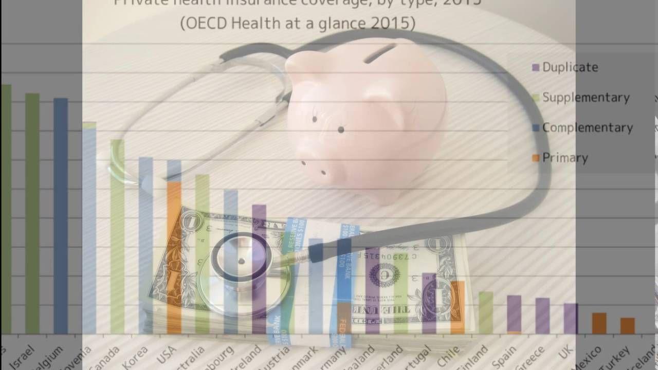America S Health Insurance Plans Health Insurance Plans Health
