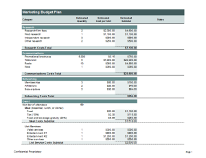 The Business Marketing Budget Plan Template Is A Document That