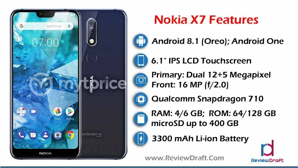 Nokia X7 Price in Bangladesh, Specification, Features
