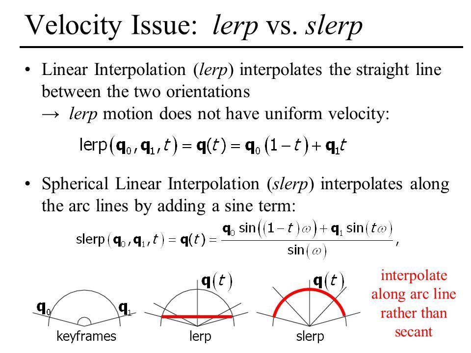 Spherical Linear Interpolation Linear Interpolation Words Linear