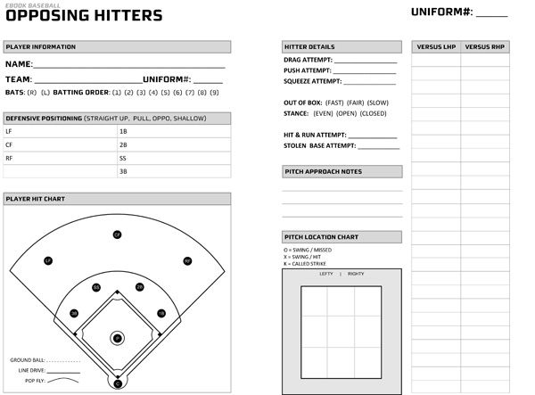 Hitting Charts For Coaches  Baseball Hitters Scouting Chart