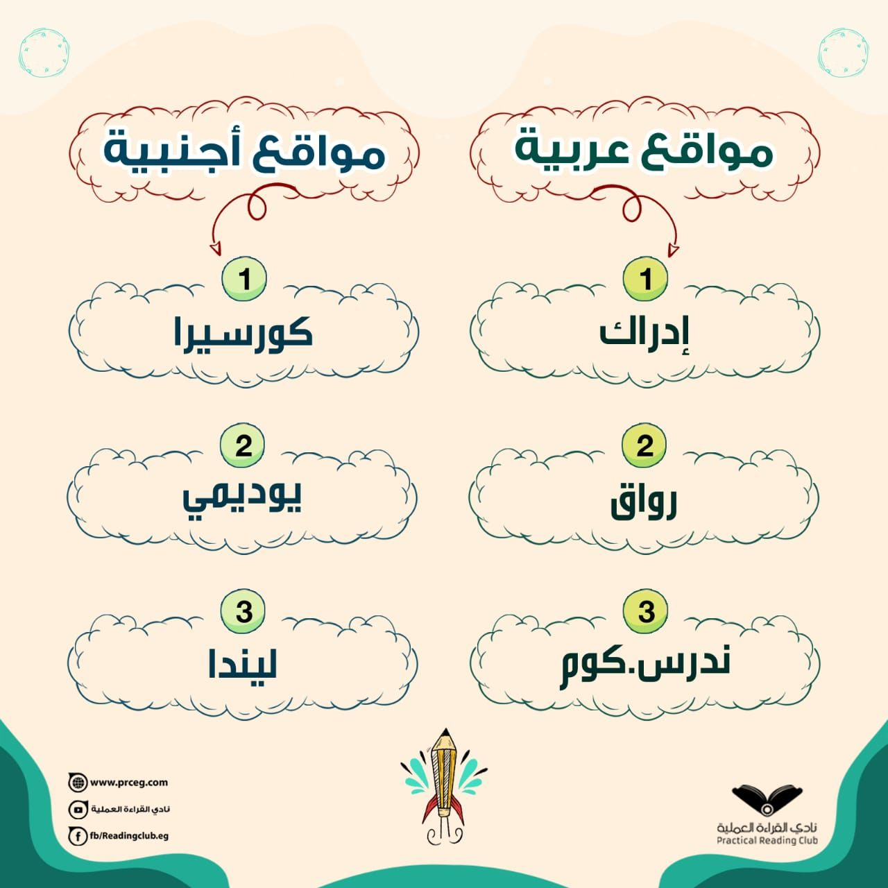 أفضل مواقع التعليم عن بعد مجانا عربي وانجليزي لتتعلم اى مجال Education Bullet Journal Journal
