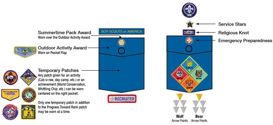 graphic relating to Bsa Cyber Chip Green Card Printable identified as Pin upon Scouting