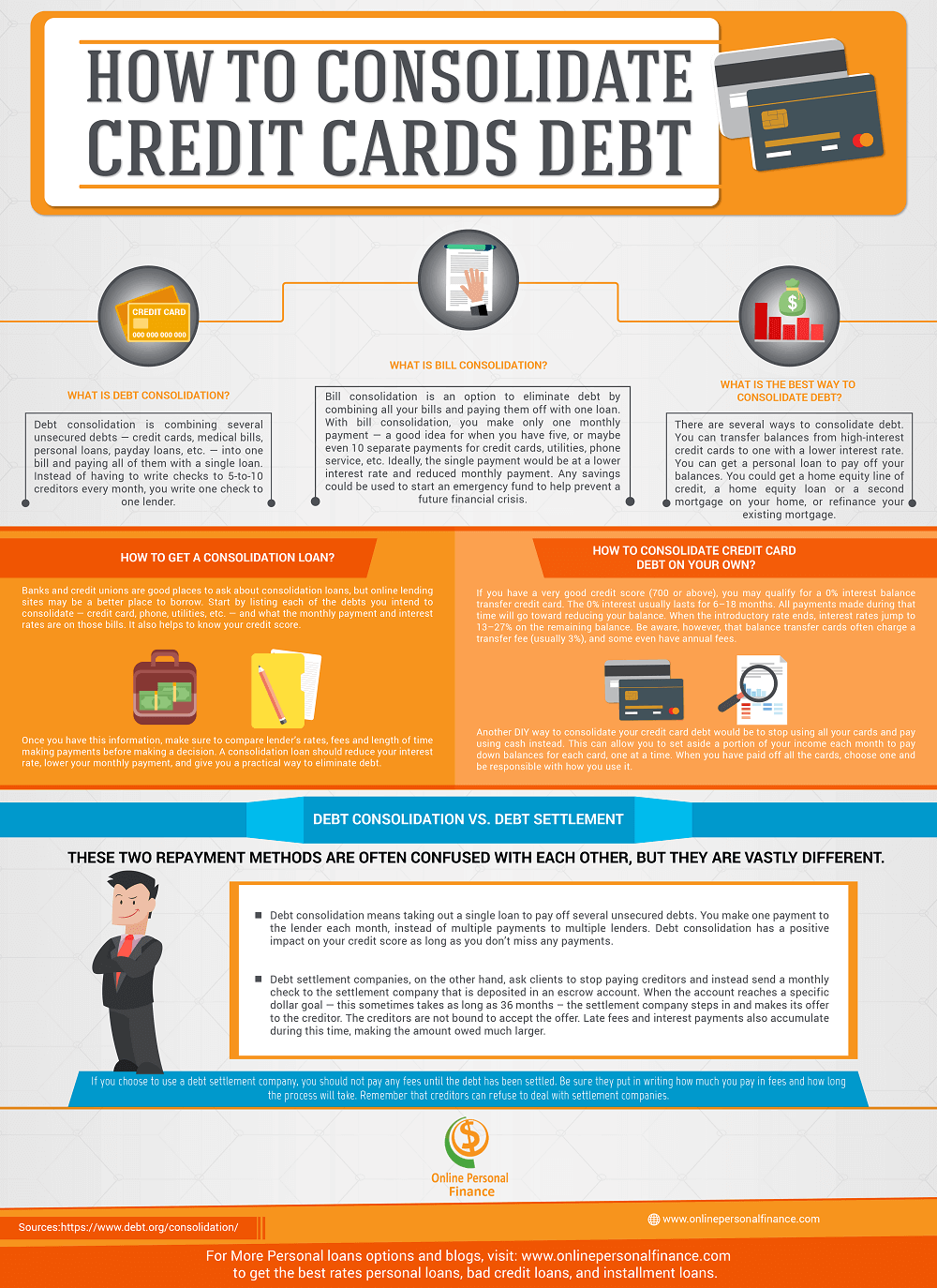 How To Consolidate Credit Cards Debt Infographic Consolidate Credit Card Debt Debt Credit Cards Debt