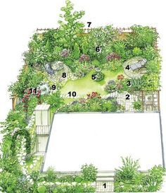 Photo of Consejos profesionales para la planificación de jardines.