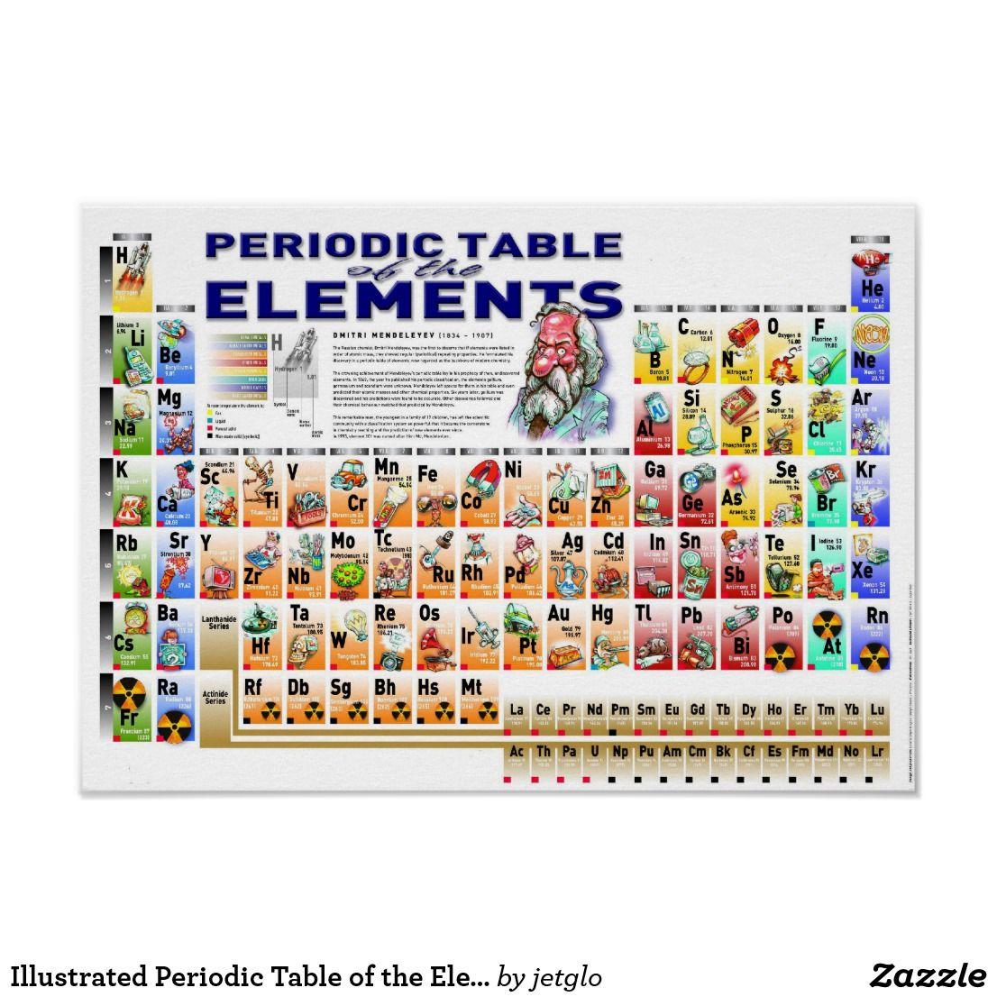 Una tabla peridica ilustrada de los elementos incluye una explore periodic elements periodic table and more una tabla peridica ilustrada de los elementos urtaz Image collections