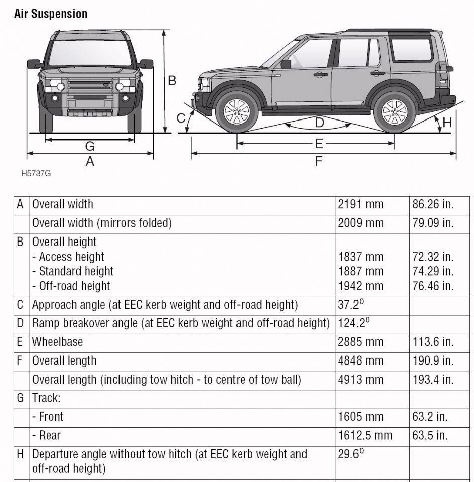 2003 Land Rover Range Rover Interior: Dimensions.jpg (944×960)