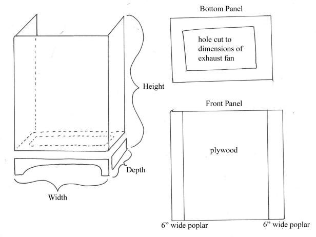 How To Construct A Custom Kitchen Range Hood Kitchen Range Hood Kitchen Range Range Hood