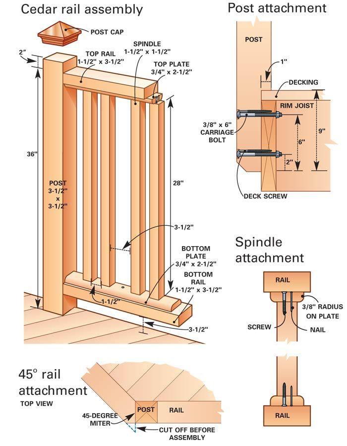 Railing Structure Wood Deck Design