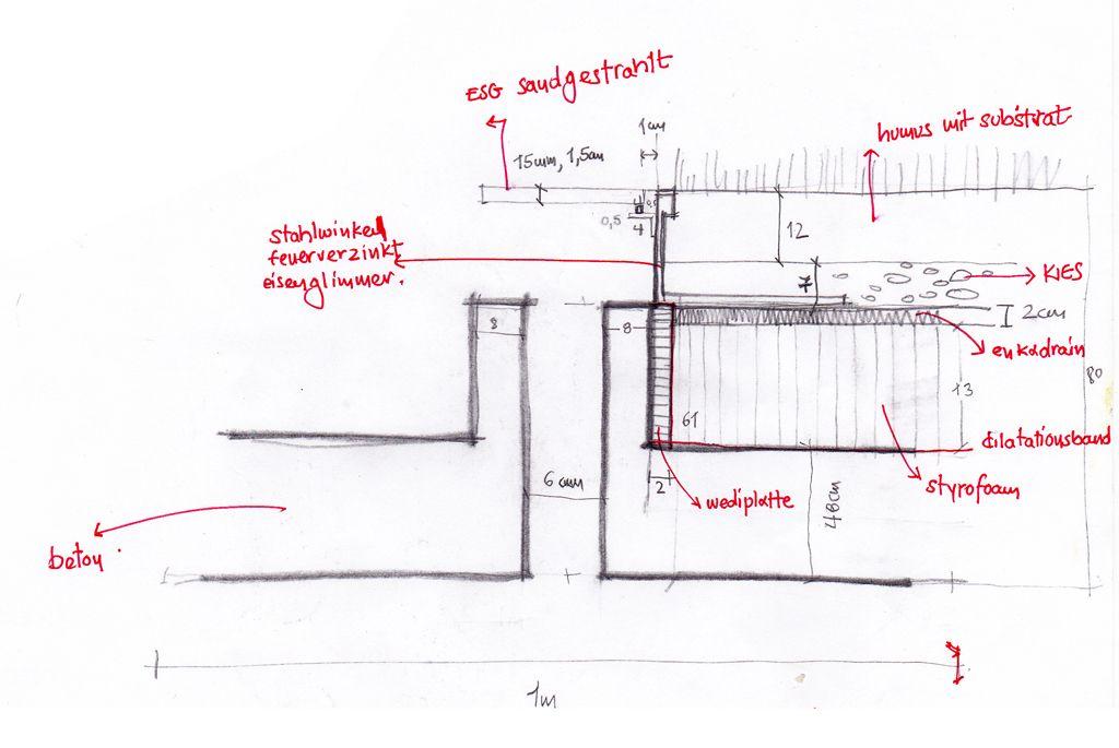 Detail Analysis Roof Detail Thermal Bath Detail