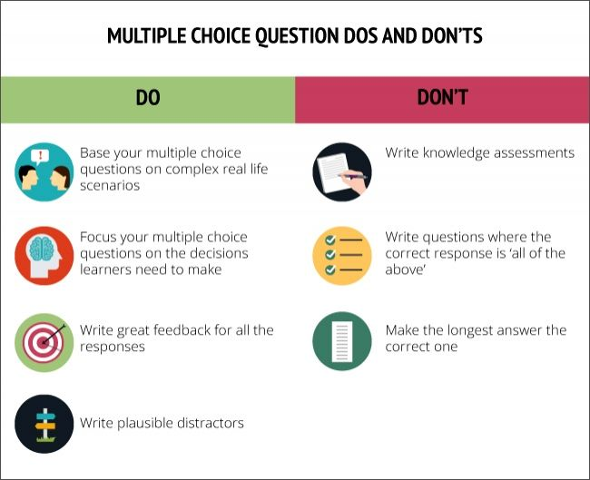 How To Write Effective Multiple Choice Questions This Or That Questions Choice Questions Multiple Choice