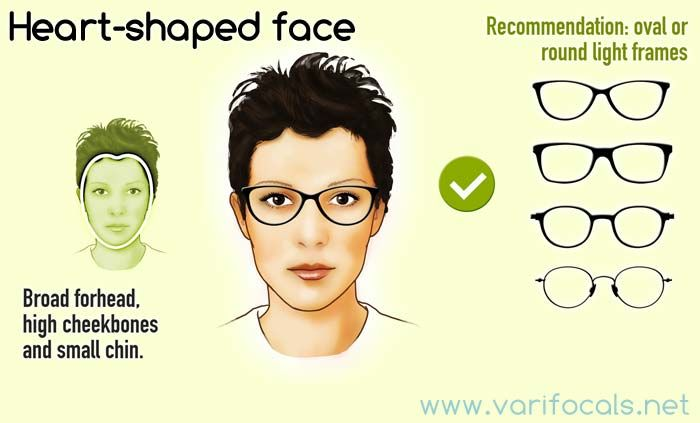 The Right Glasses For Each Face Shape