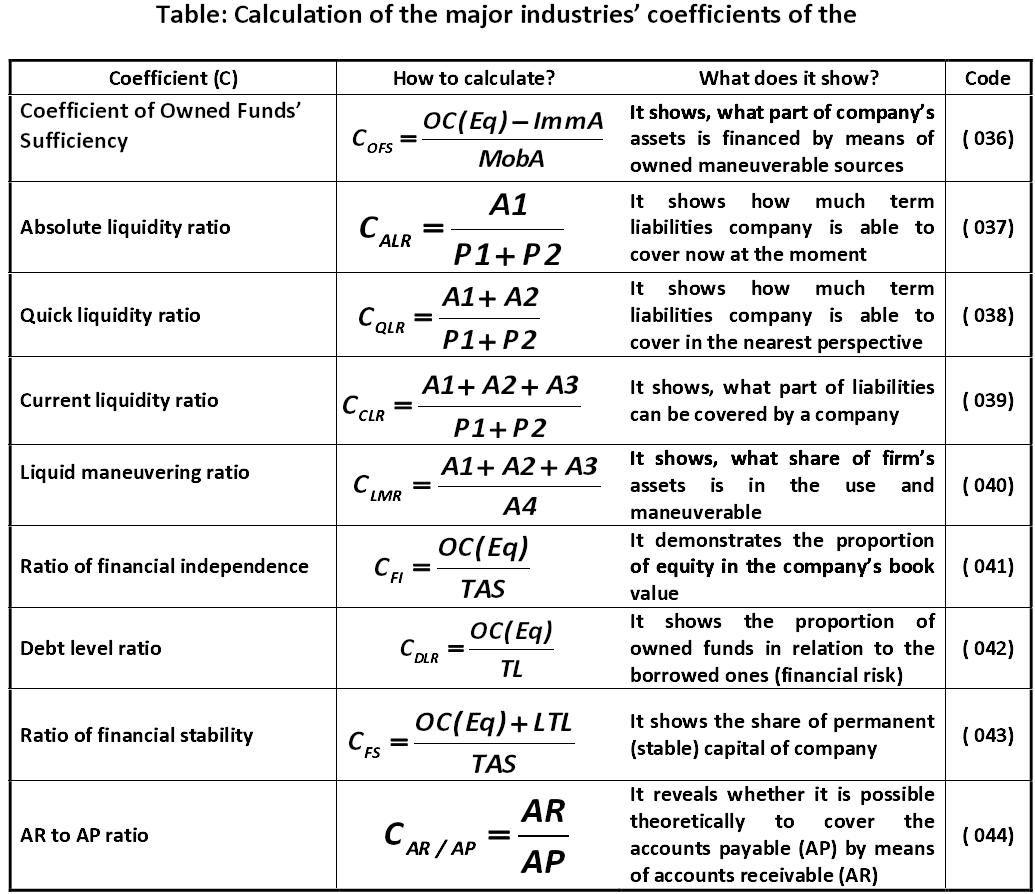 financial management spreadsheet
